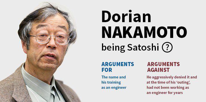 Esimene krüptovaluuta oli Bitcoin. Arvatav Bitcoin looja Satoshi Nakamoto
